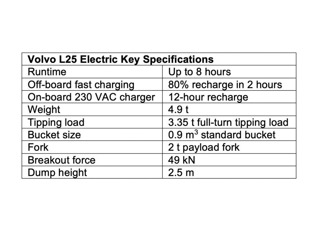 L25 Electric